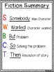 Story Elements Vocabulary Posters