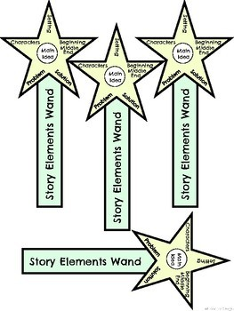 Story Elements Wand