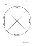Story Elements Wheel Graphic Organizer