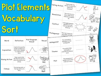 Plot elements card sorts a vocabulary activity with plot diagrams ccuart Image collections