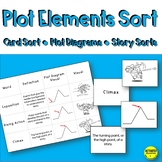 Plot Elements Card Sorts - Vocabulary with Plot Diagrams   Distance Learning