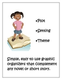 Story Elements Worksheets - Plot, Setting, Theme