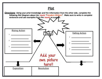 Story Elements and Plot