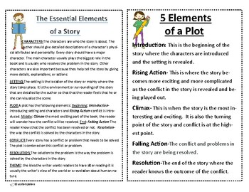 Story Elements and Story Map
