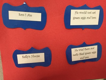 Story Elements for Dr. Seuss books