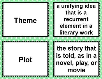 Story Elements vocabulary Practice