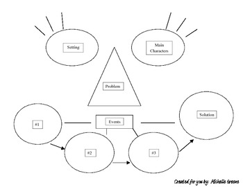 Story Face Graphic Organizer2
