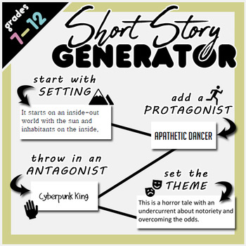 Narrative Writing Story Generator