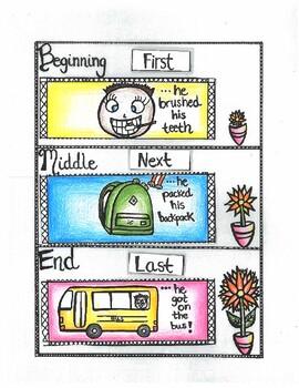 Story Grammar Board!