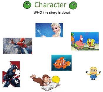 Story Grammar - Character, Setting, Problem, Solution