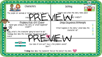 Made for use with Story Grammar Marker Braid: Create a Story Writing Activity