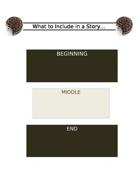 Story Graphic Organizer