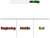 Story Graphic Organizer Beginning Middle End