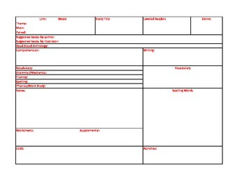 Story Information Template