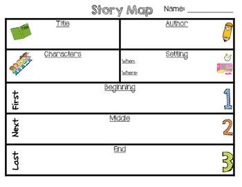 Story Map (Updated and Differentiated)