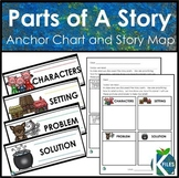 Parts of a Story Map and Anchor Chart