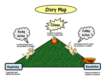 Story Map