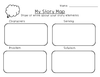 how to start a creative writing story