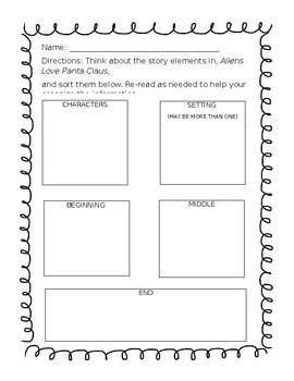 Story Map - Aliens Love Panta Claus