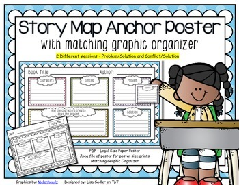Story Map Anchor Chart with Matching Graphic Organizer