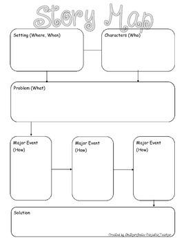 Story Map (BLANK)  FREEBIE