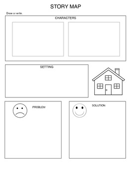 Smart image with regard to problem solution graphic organizer printable