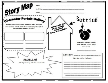 Story Map- Characters, Setting, Problem, Solution, Summary