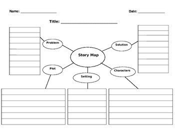 Story Map - Elements of a Story