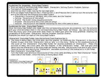 Story Map Folders / Organizers: Tools to Teach Story Grammar to Young on map button, map pen, map frame, map clock, map component, map layout, map brochure, map worksheet, map files, map data, map template, map bag, map graph,
