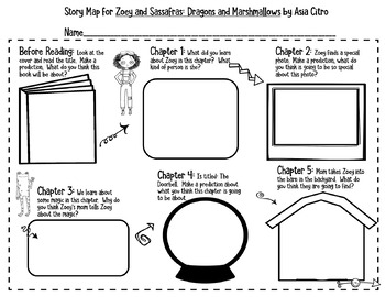 Story Map Freebie: Zoey and Sassafras Dragons and Marshmallows!