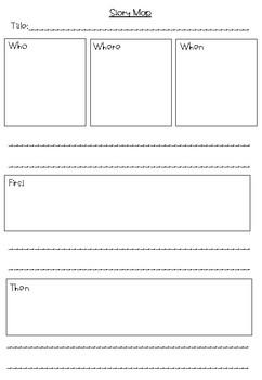 Story Map Graphic Organiser