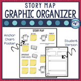 Graphic Organizer Anchor Chart: Story Map