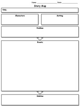 Story Map - Graphic Organizer - Full-page - King Virtue