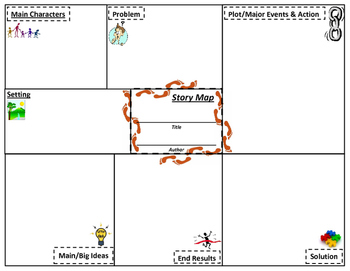 story map graphic organizer printable