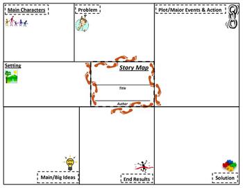 Story Map Graphic Organizer - Printable