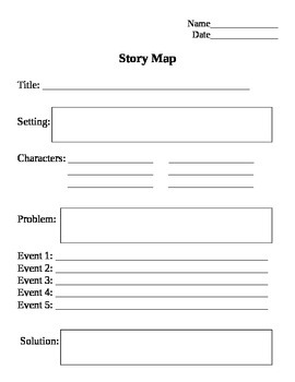 Story Map Graphic Organizer Scaffold