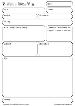 Story Map Graphic Organizer Set