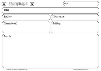Story Map Graphic Organizer Set