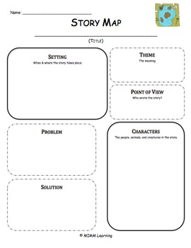 Story Map Graphic Organizer - Universal