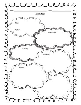 Story Map Graphic Organizer - characters, setting, and plot sequence