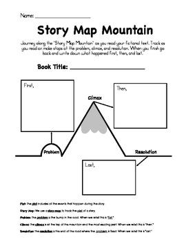 Story Map Mountain