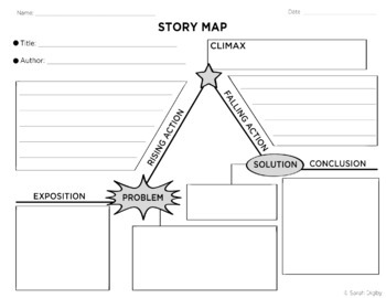 Story Map With Pictures Story Map / Plot Diagram Graphic Organizer | TpT
