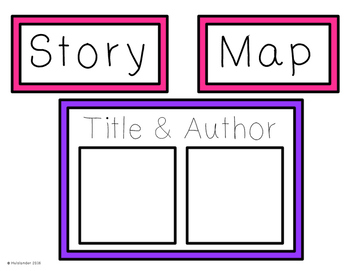 Story Map Post-it Posters