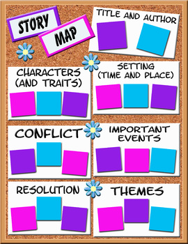 Story Map Poster (Pink, Blue, Purple)