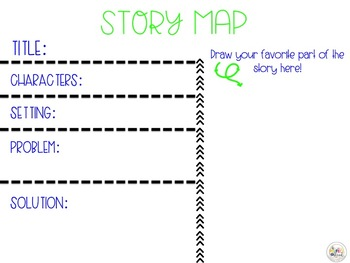Story Map Seesaw Template