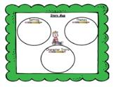 Story Map - Senior Classes (4th, 5th, 6th)