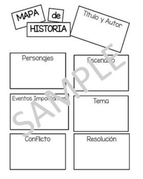 Story Map (Spanish)