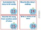 Story Map Task Cards - Blue Chevron Apples