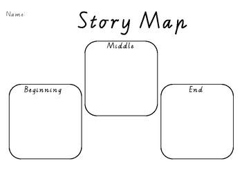 Story Map Template By Learnplaylaugh Teachers Pay Teachers