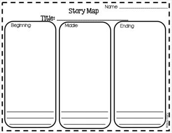 Story Map Templates By Dizzy Ozzy Teachers Pay Teachers